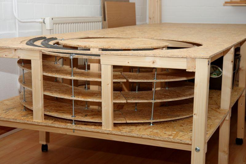 gleiswendel schattenbahnhof und elektrik christians homepage. Black Bedroom Furniture Sets. Home Design Ideas